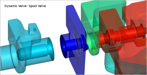 Simerics-valve